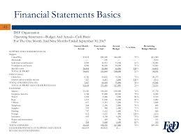 Sample Budget For Non Profit Organization Sample Budget For Nonprofit Organization Magdalene Project Org