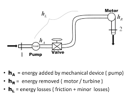 ha energy added by mechanical device pump