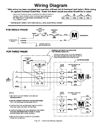 electric golf cart wiring diagram wirdig electric golf cart wiring diagram