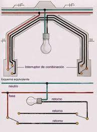 build your own portable solar generator for less than 150 diy guia basica para hacer una instalacion electrica residencial