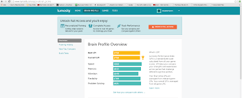 Score Comparison How Do You Stack Up Lumosity