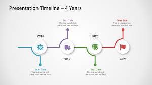 Free Timeline Chart Template Free Timeline Template For Powerpoint Powerpoint Timeline