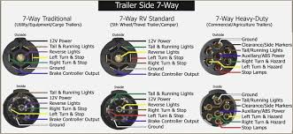 horse trailer wiring diagram davehaynes me horse trailer electrical diagram trailer wiring diagrams