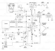 ariens riding lawn mower wiring diagram wiring library ariens 915014 ezr 2048 ariens 48 zero turn mower 20hp b s