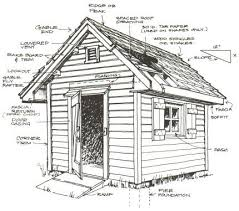 Small Picture 138 best Free Garden Shed Plans images on Pinterest Garden sheds