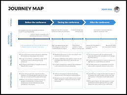 Ux User Story Template Creating Free Sketch Templates User Personas Journey Maps