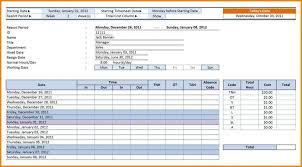 Employee Performance Template Employee Performance Scorecard Template Excel And Delivery Template
