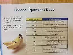 Banana Equivalent Dose Chart