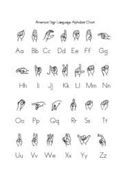American Sign Language Alphabet Chart Sign Language Sign