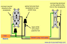 wiring diagram for gfci outlet the wiring diagram gfci wiring diagram switch diagram wiring diagram