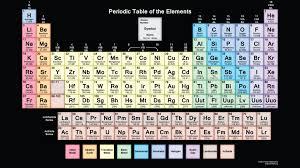 28 OLD IUPAC PERIODIC TABLE, OLD IUPAC TABLE PERIODIC | PeriodicTable