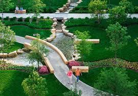 landscape design and garden