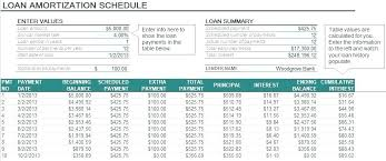 Loan Amortization Hedule Excel Template Credit Card Example Table