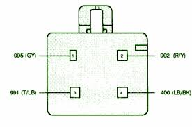 ford f350 fuse panel diagram 1988 ford ranger wiring diagram 2002 ford f350 fuse panel diagram 1988 ford ranger wiring diagram 2002 ford fuse