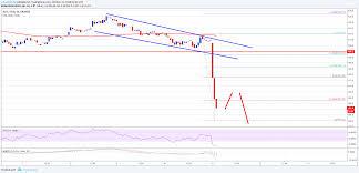 Kraken Bitcoin Price Chart Pin On Bitcoin News Last Minute