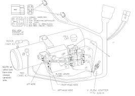 meyer snow plow wiring harness diagram wiring diagram explained meyers plow wiring harness 1997 dodge 2500 western plow wiring harness diagram michaelhannan co meyer plow wiring harness cover meyer snow plow wiring harness diagram