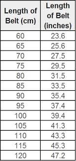 France Hermes Belt Size Chart E9626 C1292