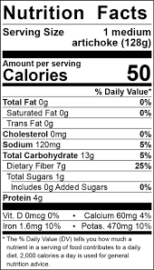 view nutrition facts artichoke nutritionlabel png