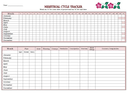 Menstrual Cycle Chart Printable Google Search Menstrual