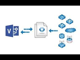 How To Open Vsd Files Import And Export Visio Files And Stencils With Smartdraw Youtube