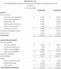 allowance for uncollectible accounts balance sheet what does best buys form 10 k disclose about its receivables