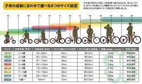 子供 自転車 サイズ
