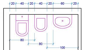 Disegno Bagno In Camera : Le misure dell uomo nell abitazione il bagno web architetto