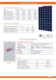 Edyeazul Solar Electronics How To Read Solar Panel
