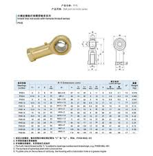 Rod End Size Chart Rod Bearing Size Charts Related Keywords Suggestions Rod