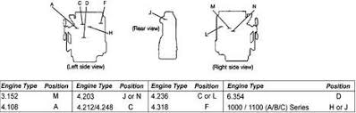 agriline tractor parts tractor spares where to your engine number