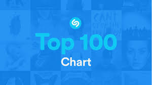 Chart Downloads Free Top Chart Music Free Download
