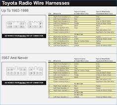 1999 toyota camry radio wiring diagram brainglue of stereo or 1995 toyota camry radio wiring diagram 1993 awesome t100 harness diagrams 13h in 1999