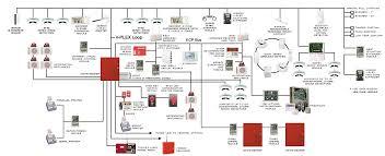 fire alarm addressable system wiring diagram fire addressable fire alarm system diagrams the wiring diagram of an on fire alarm addressable system wiring