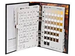Munsell Soil Colour Chart