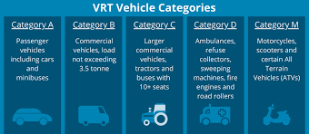 VRT Calculator & VRT Vehicle Categories - Cartell.ie