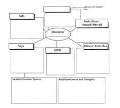 Scientific Research Paper Organization