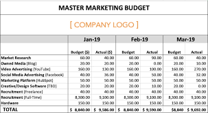 Budget Lists Examples How To Manage Your Entire Marketing Budget Free Budget