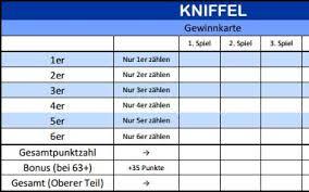 Tischkarten vorlagen kostenlos der nächste geburtstag kommt bestimmt. Kniffelblock Excel Download Fasrgz