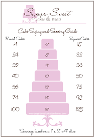Cake Serving Size Chart Cake Sizing And Serving Chart For Round And Square Cakes By