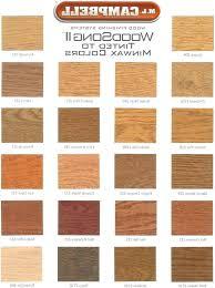 Minwax Red Oak Stain Topcheapwebhosting Info