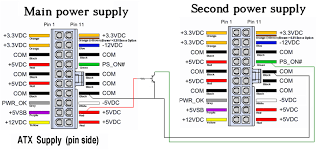 wiring diagram for computer power supply the wiring diagram how to make two computer power supplies work together wiring diagram
