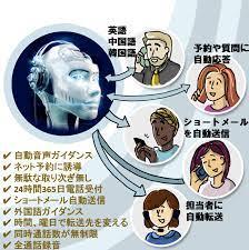中国 語 自動 音声 電話
