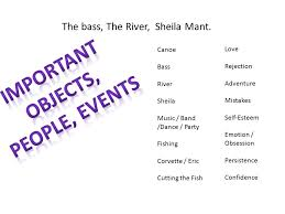 primary learning target ppt video online  the bass the river sheila mant