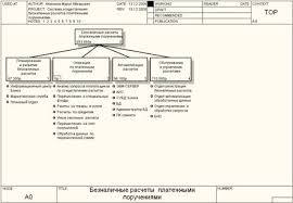 Курсовая работа Система безналичных расчетов платежными  На рисунке 10 показана диаграмма дерева узлов