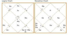 Barack Obama Birth Chart Horoscope The 44th President Of