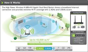 amped wireless r20000g high power wireless n dual band router amped wireless r20000g high power wireless n dual band router diagram