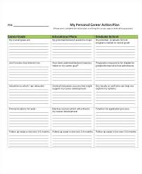 Goal Action Plan Template Personal Career Action Plan Goal Action