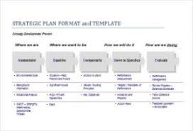 strategic plan outline template strategic plan template template business