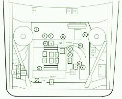 1999 chevy lumina fuse box fuse mapcar wiring diagram page 122 1991 chevy lumina z34 front fuse box diagram