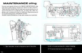 Montgomery Ward Signature Sewing Machine Parts